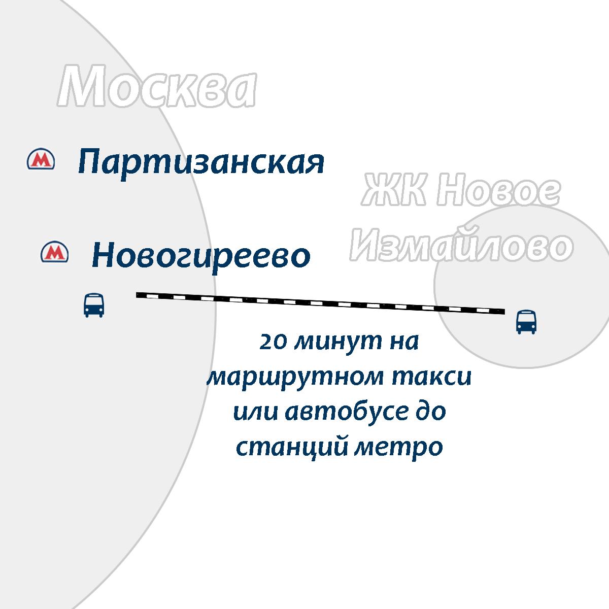 ЖК Новое Измайлово, Балашиха