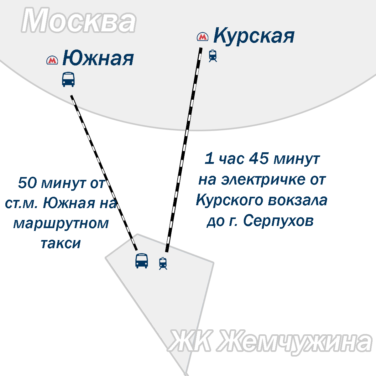 ЖК Жемчужина, Серпухов