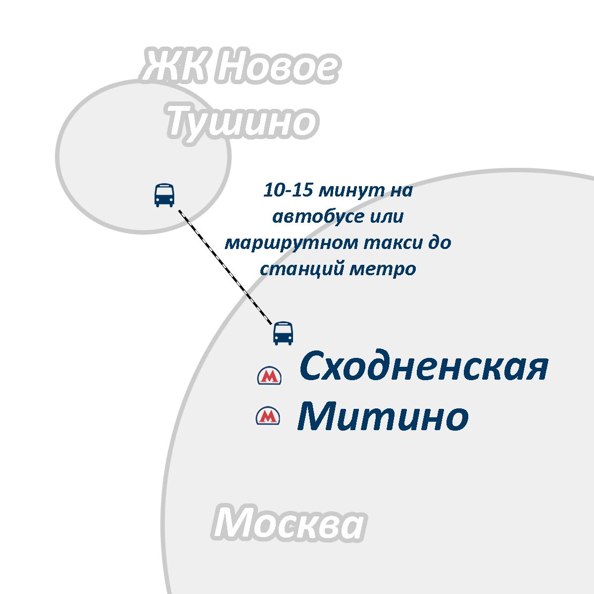 ЖК Новое Тушино